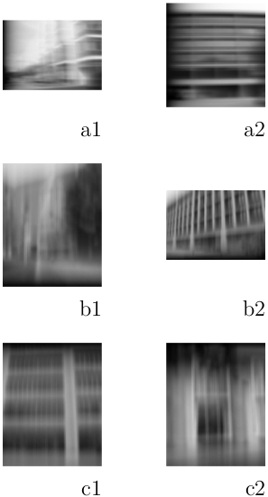 Blurred Buildings assigned