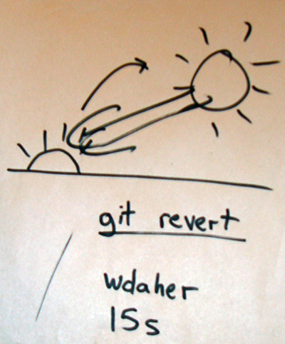 git-revert, wdaher, 15 seconds